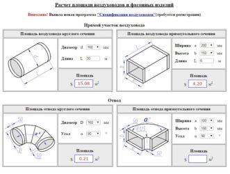 Расчет площадь воздуховодов для вентиляции