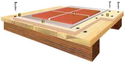 Как положить напольную плитку на деревянный пол?
